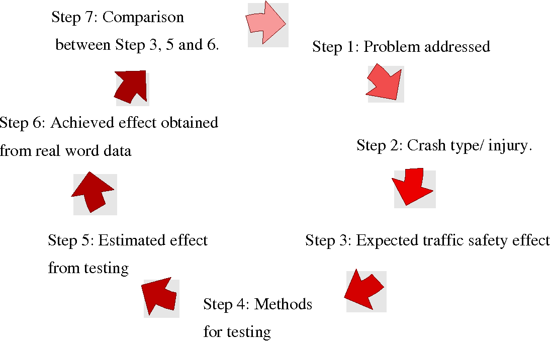 what does argument essay quality