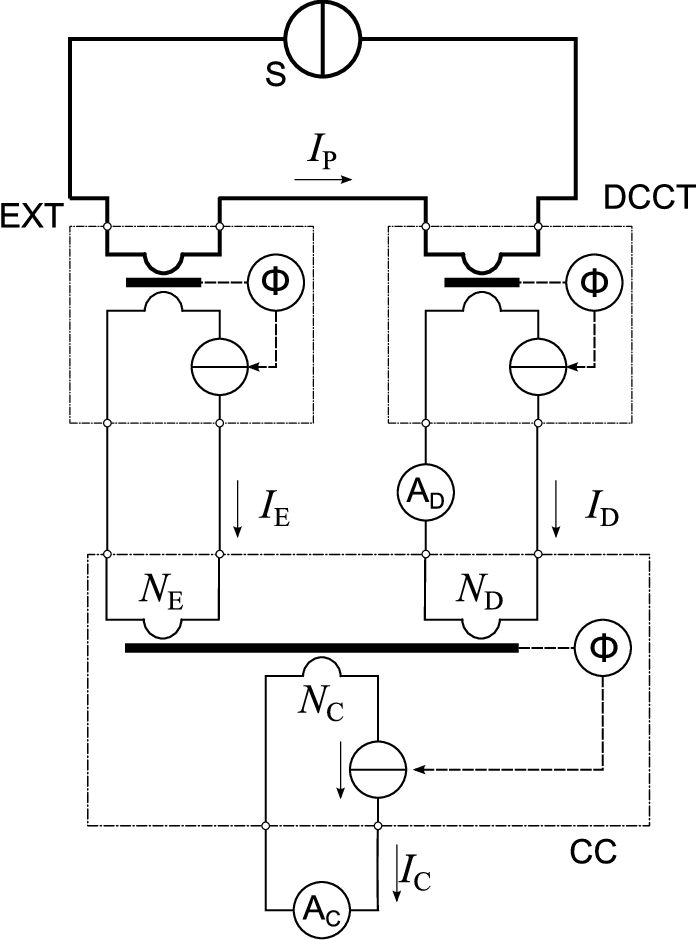 Figure 1 from On the Calibration of Direct-Current Current ...