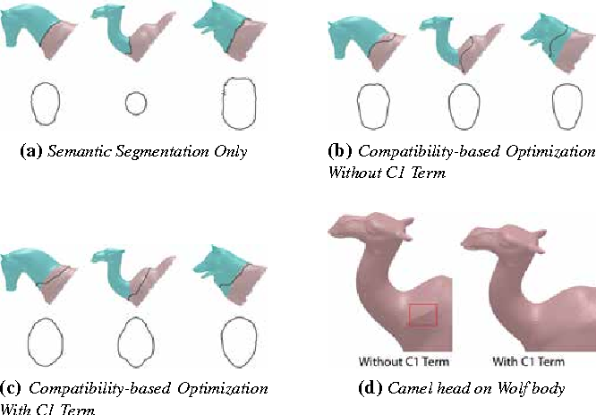 Figure 7 from Interchangeable components for hands-on