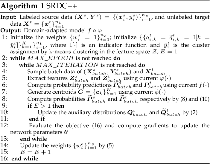 Figure 3 for Towards Uncovering the Intrinsic Data Structures for Unsupervised Domain Adaptation using Structurally Regularized Deep Clustering
