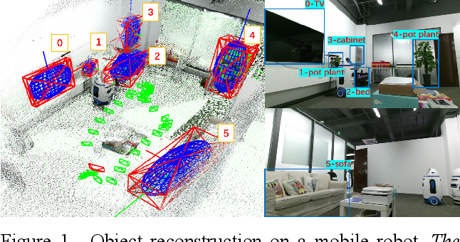 Figure 1 for Object-oriented SLAM using Quadrics and Symmetry Properties for Indoor Environments