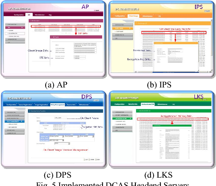 Design and implementation of headend servers for