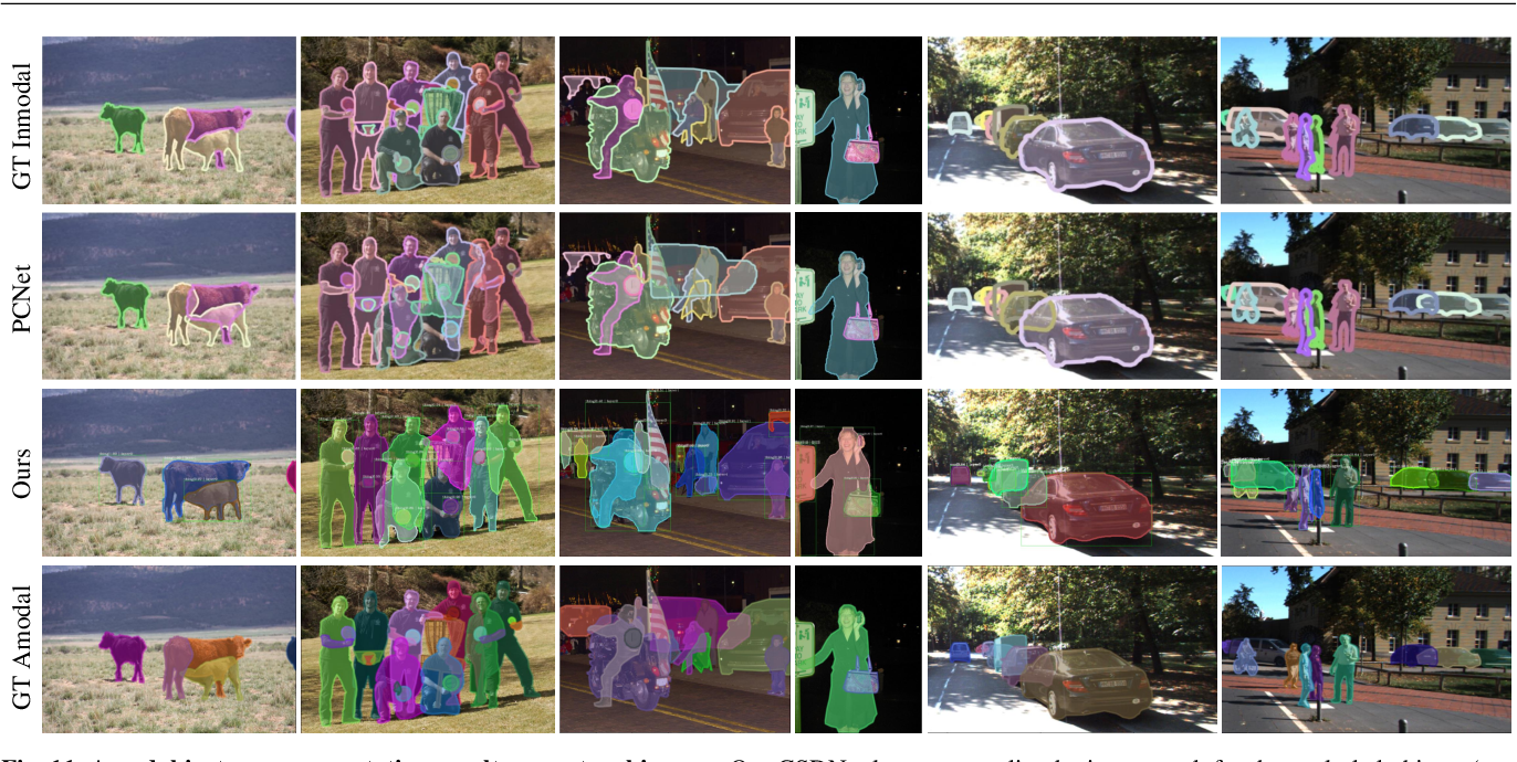 Figure 4 for Visiting the Invisible: Layer-by-Layer Completed Scene Decomposition