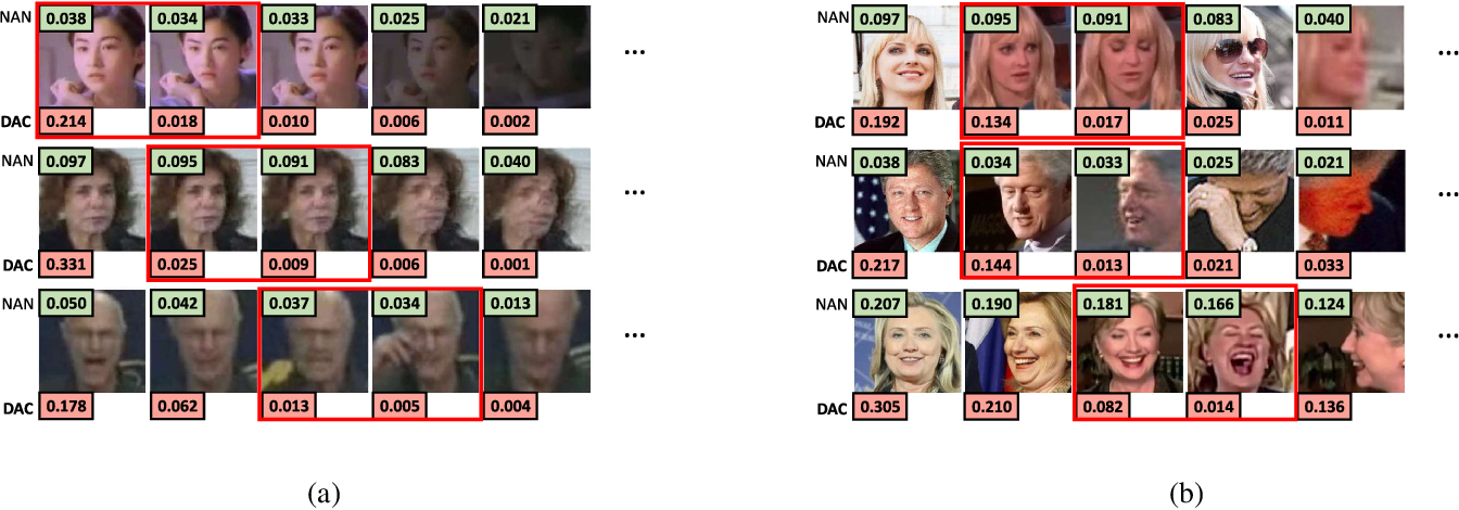 Figure 3 for Attention Control with Metric Learning Alignment for Image Set-based Recognition