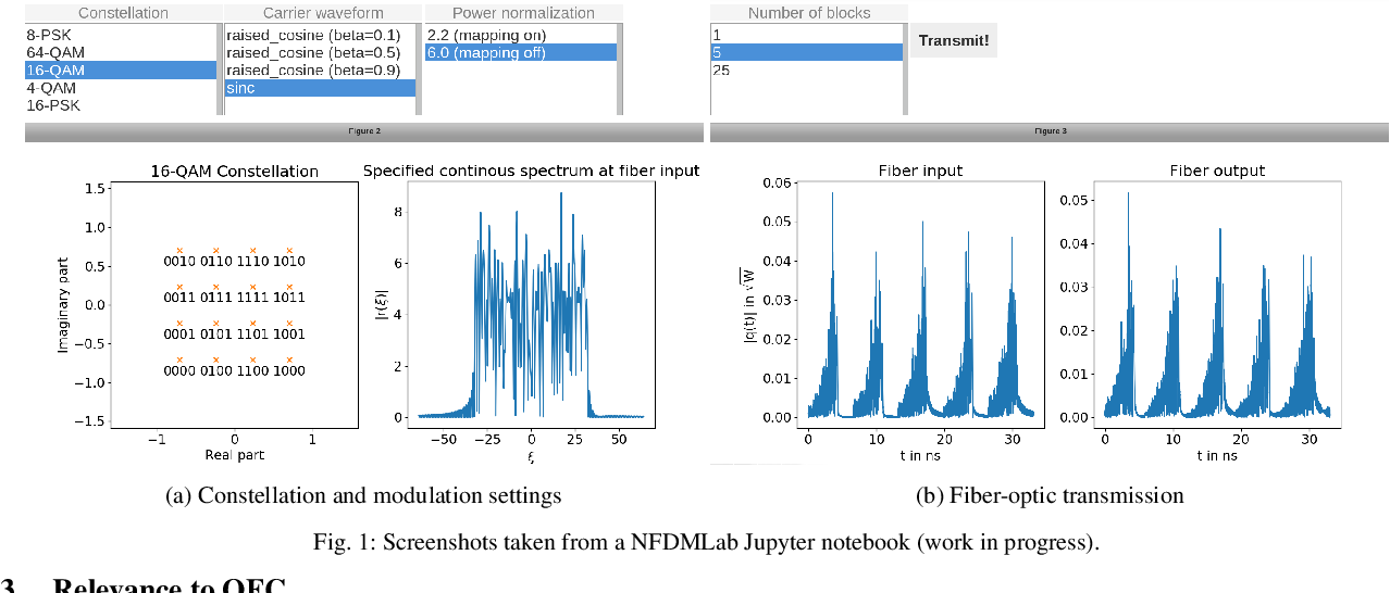 NFDMLab: Simulating Nonlinear Frequency Division