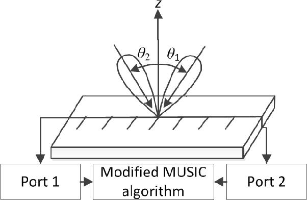 Fig. 1. System model.