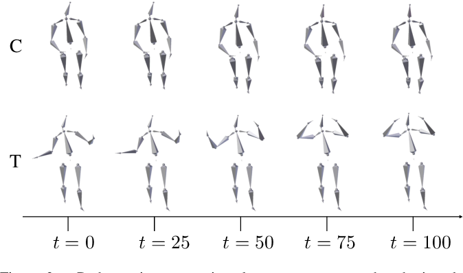 Figure 2 for Deep Temporal Analysis for Non-Acted Body Affect Recognition