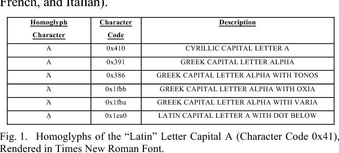 Rapid Homoglyph Prediction and Detection - Semantic Scholar