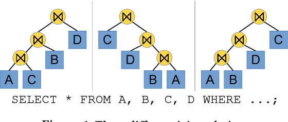 Figure 1 for Deep Reinforcement Learning for Join Order Enumeration