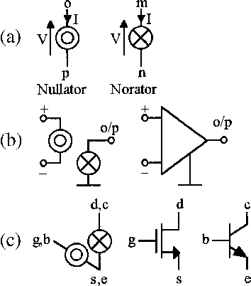 A Method Of Transformation From Symbolic Transfer Function To Active