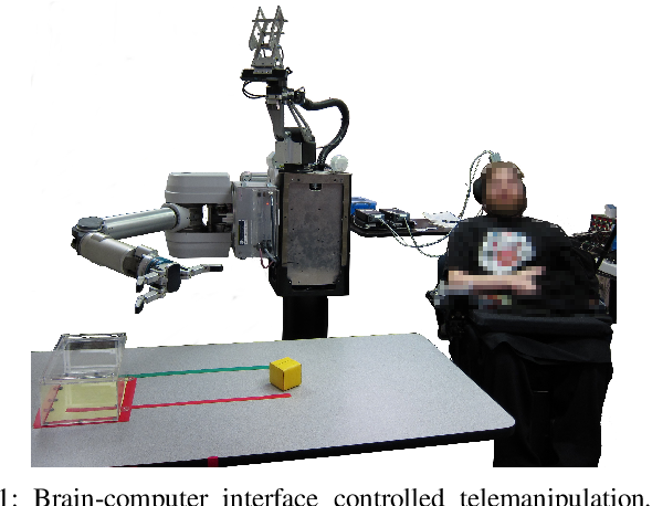 Figure 1 for Autonomy Infused Teleoperation with Application to BCI Manipulation