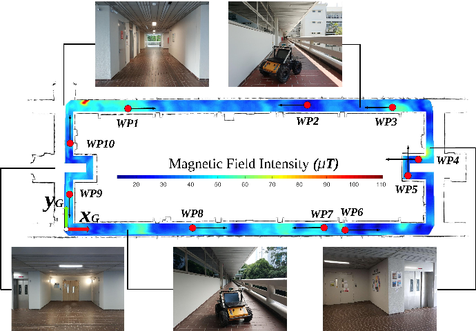 Figure 1 for Magnetic-Assisted Initialization for Infrastructure-free Mobile Robot Localization