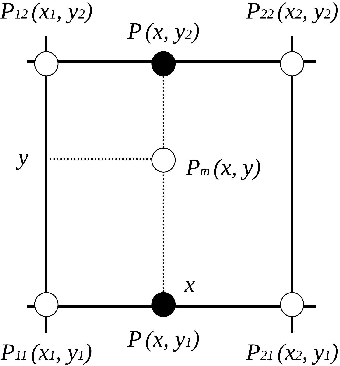 Figure 4 for Magnetic-Assisted Initialization for Infrastructure-free Mobile Robot Localization