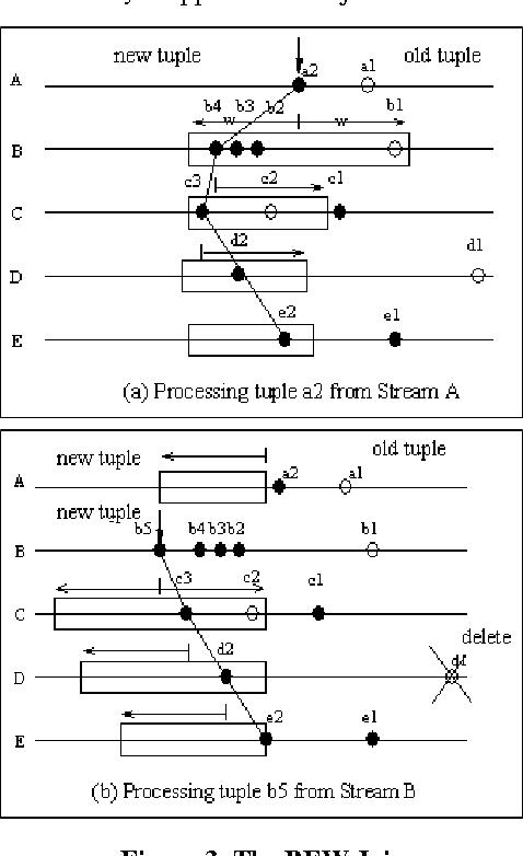 dissertation literature review tips