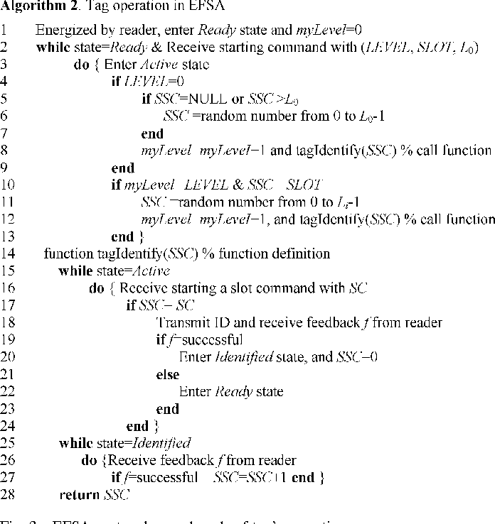 Efficient Framed Slotted Aloha Protocol for RFID Tag Anticollision ...