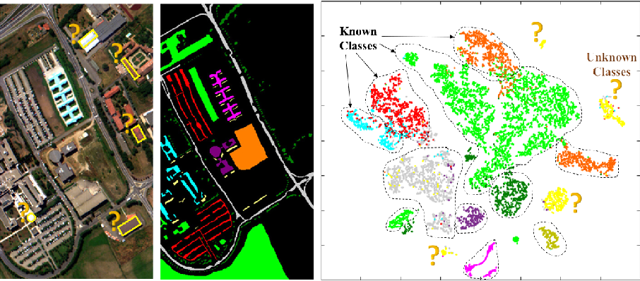 Figure 1 for Representative-Discriminative Learning for Open-set Land Cover Classification of Satellite Imagery
