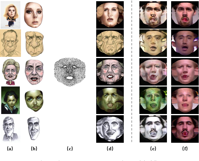 Figure 3 for Modeling Caricature Expressions by 3D Blendshape and Dynamic Texture