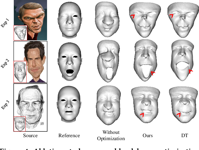 Figure 4 for Modeling Caricature Expressions by 3D Blendshape and Dynamic Texture