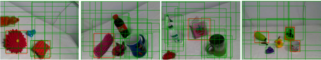 Figure 3 for Data-efficient Weakly-supervised Learning for On-line Object Detection under Domain Shift in Robotics
