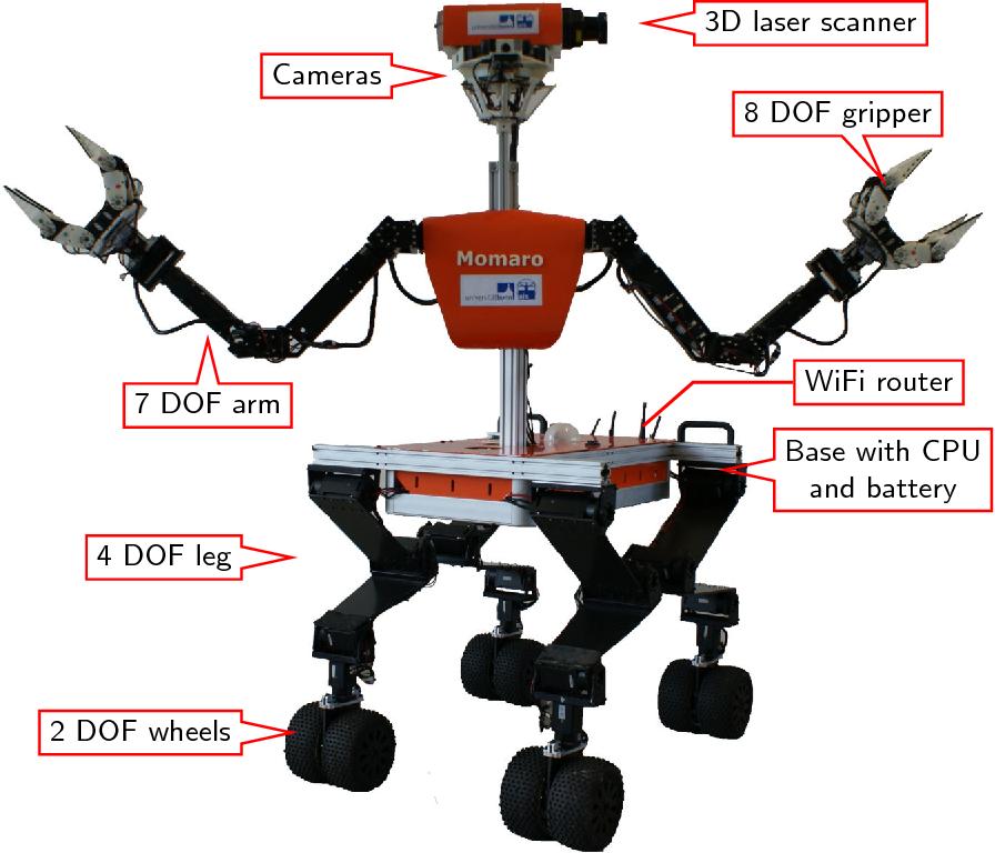 Figure 1 for NimbRo Rescue: Solving Disaster-Response Tasks through Mobile Manipulation Robot Momaro