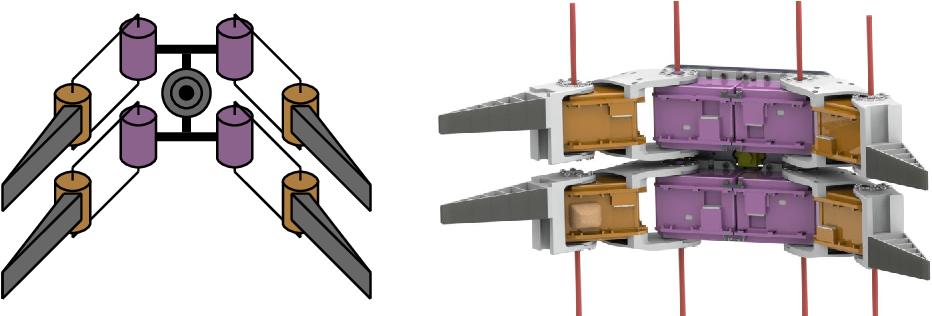 Figure 3 for NimbRo Rescue: Solving Disaster-Response Tasks through Mobile Manipulation Robot Momaro