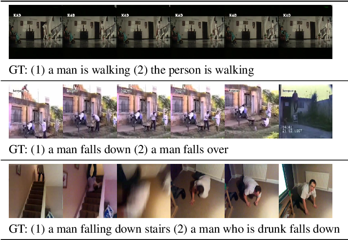 Figure 3 for Delving Deeper into the Decoder for Video Captioning