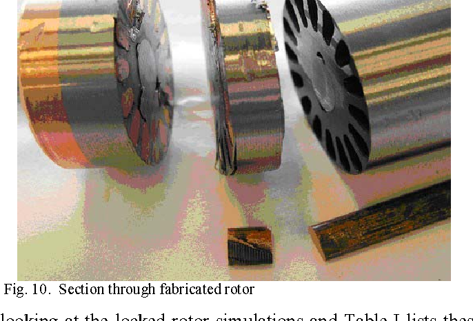 A Multi-Sliced Finite Element Model for Induction Machines