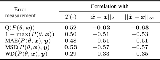Figure 4 for Selection of Source Images Heavily Influences the Effectiveness of Adversarial Attacks