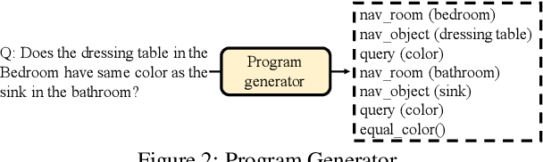 Figure 3 for Multi-Target Embodied Question Answering