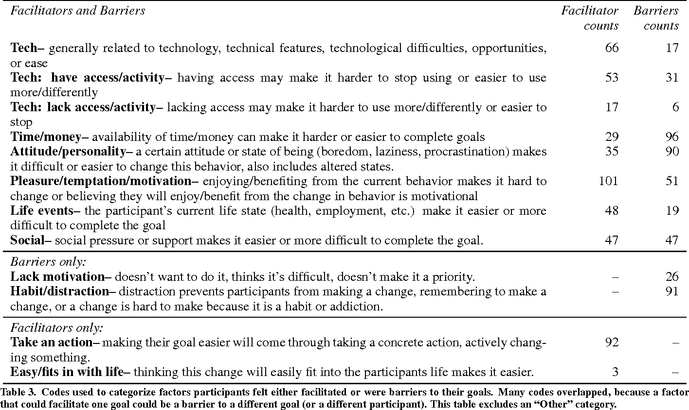 goal setting theory by edwin locke pdf