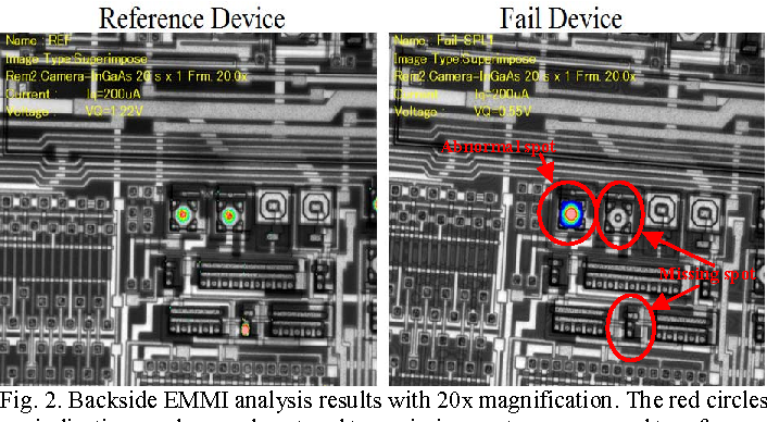 Figure 2 from Wafer level circuit analysis & micro-probing on open