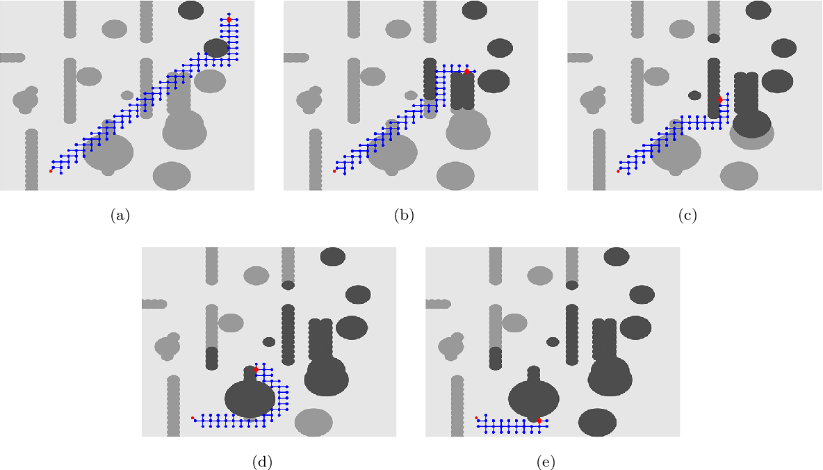 Figure 3 for Path Planning in Unknown Environments Using Optimal Transport Theory