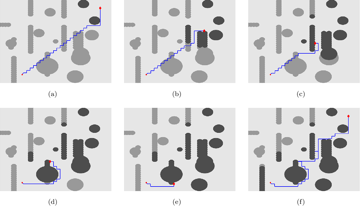 Figure 4 for Path Planning in Unknown Environments Using Optimal Transport Theory