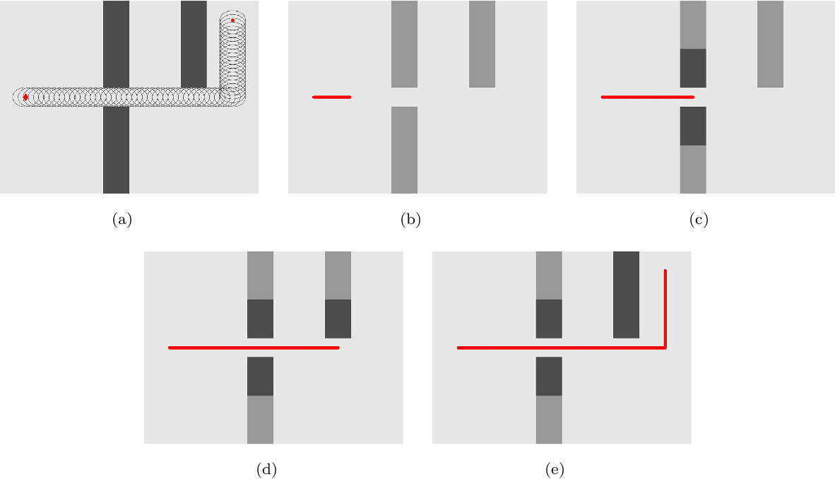 Figure 1 for Path Planning in Unknown Environments Using Optimal Transport Theory