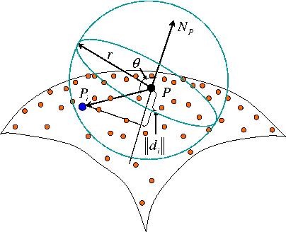 Fig. 1. Effectiv e energy of the neighbors