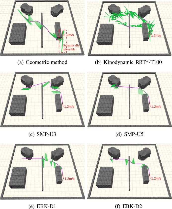 Figure 2 for An Efficient B-spline-Based Kinodynamic Replanning Framework for Quadrotors