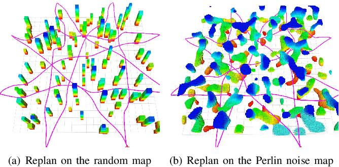 Figure 4 for An Efficient B-spline-Based Kinodynamic Replanning Framework for Quadrotors