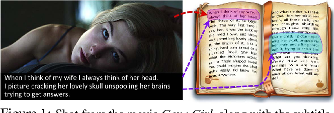 Figure 1 for Aligning Books and Movies: Towards Story-like Visual Explanations by Watching Movies and Reading Books