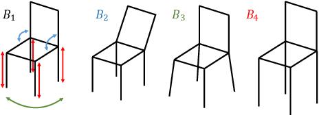 Figure 3 for Single Image 3D Interpreter Network