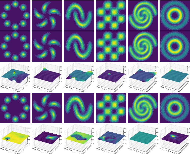 Figure 1 for Generative Learning With Euler Particle Transport