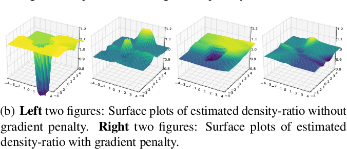 Figure 2 for Generative Learning With Euler Particle Transport