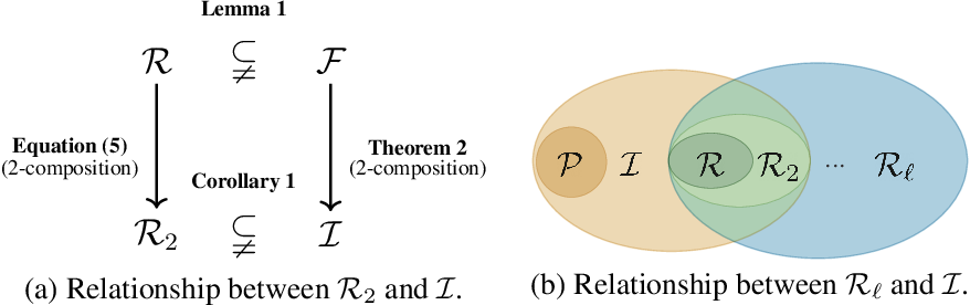 Figure 1 for Implicit Normalizing Flows