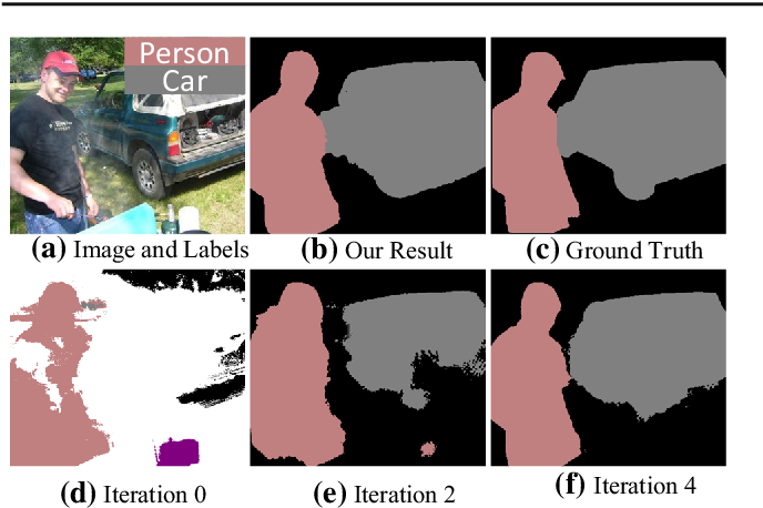 Figure 1 for Weakly-Supervised Semantic Segmentation by Iterative Affinity Learning