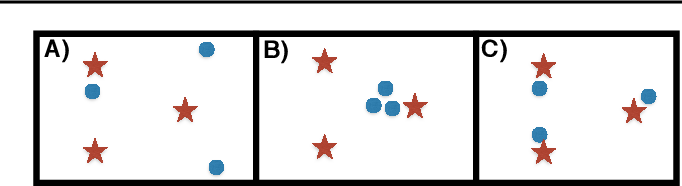 Figure 1 for Mixture Models for Diverse Machine Translation: Tricks of the Trade