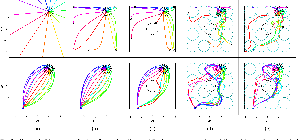 Figure 3 for Generalized Nonlinear and Finsler Geometry for Robotics