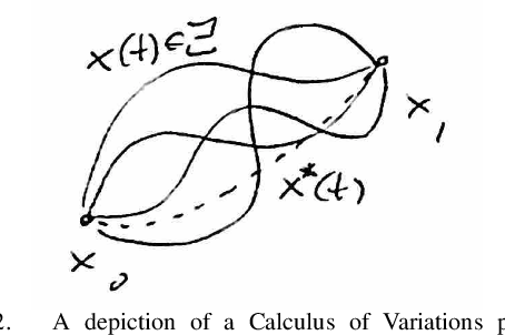 Figure 2 for Generalized Nonlinear and Finsler Geometry for Robotics
