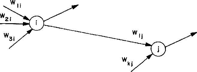 Figure 1 for GraphChallenge.org Sparse Deep Neural Network Performance