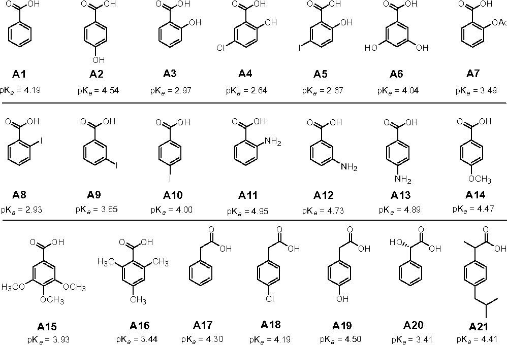 Figure 7 from Water-Soluble Poly(p-aryleneethynylene)s: A