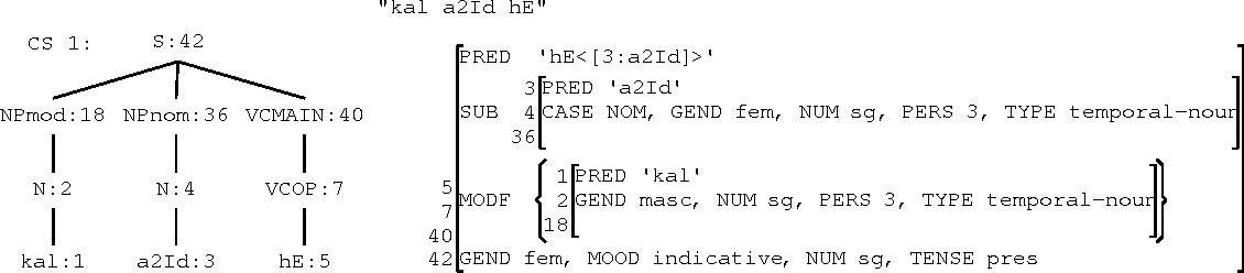 PDF] A Computational Classification of Urdu Dynamic Copula