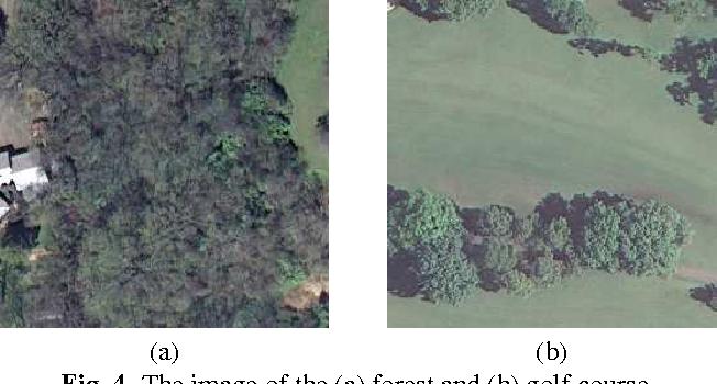 Figure 4 for High Order Structure Descriptors for Scene Images